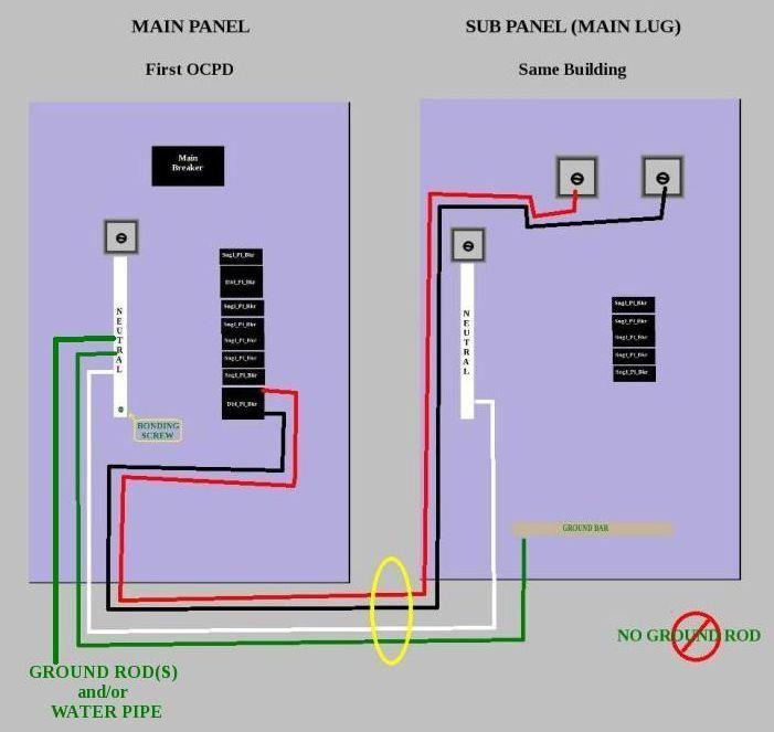 pin by felipe tenorio on electrical