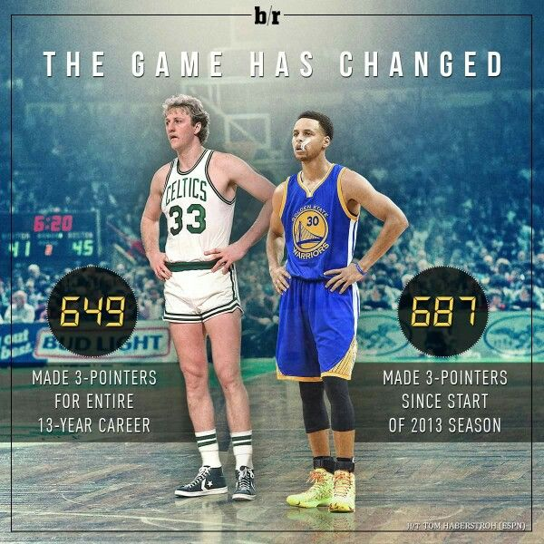 Two greats. Lary Bird & Steph Curry
