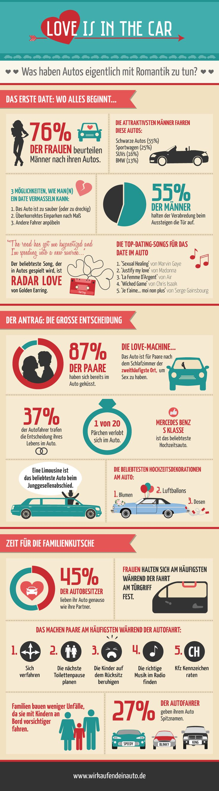 81 best Infographic images on Pinterest | Info graphics, Alcoholic ...