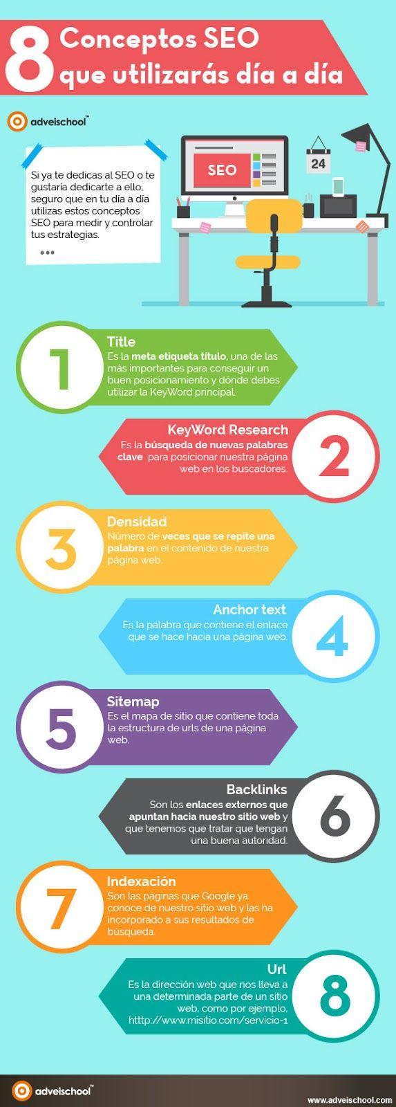 8 conceptos SEO que usarás en el día a día