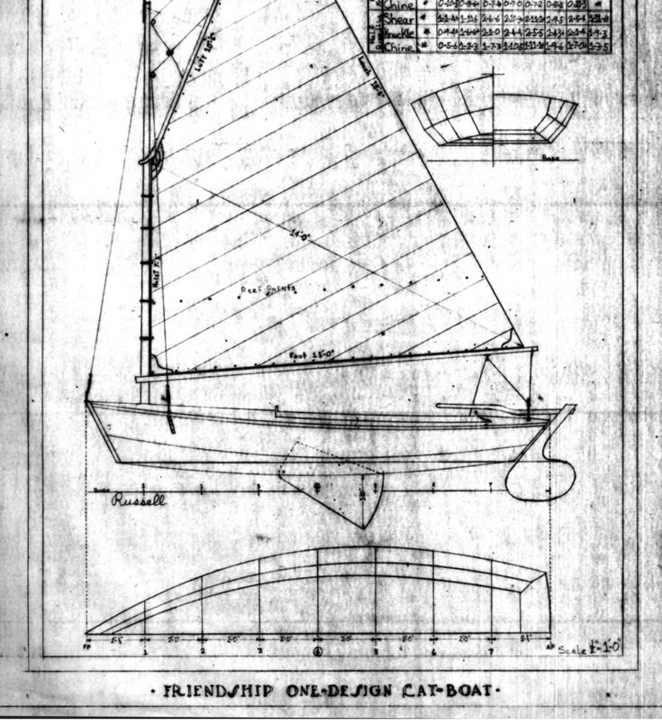 Pin on Boat plans and lines
