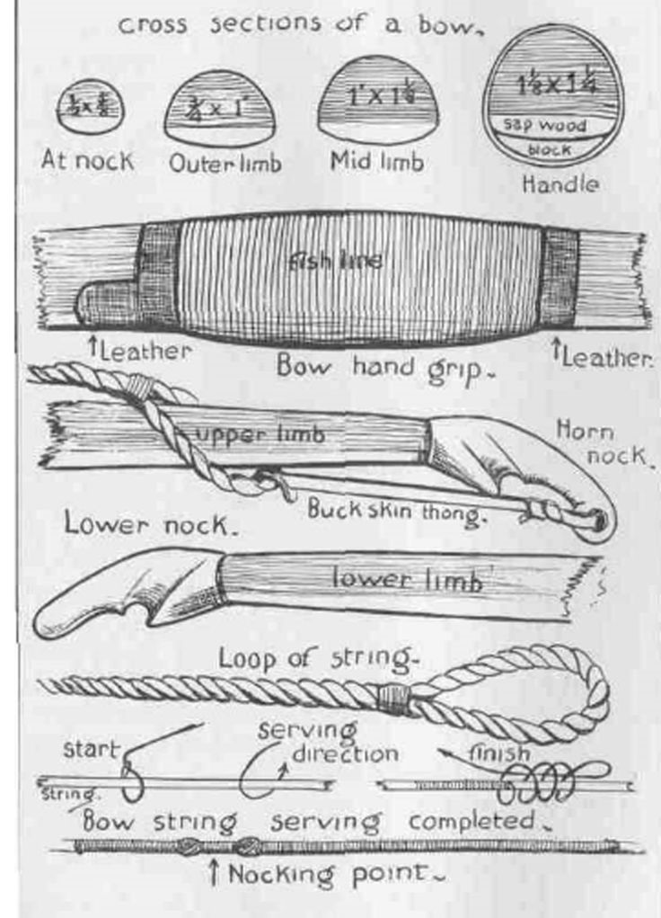 how to make oak staves for bow - Google Search