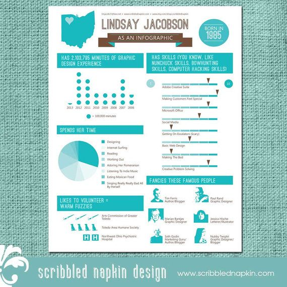 Personalized Infographic Resume Design - Custom Colors Available - Set Yourself Apart via Etsy