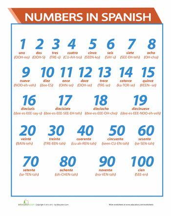 Worksheets: 1-100 in Spanish