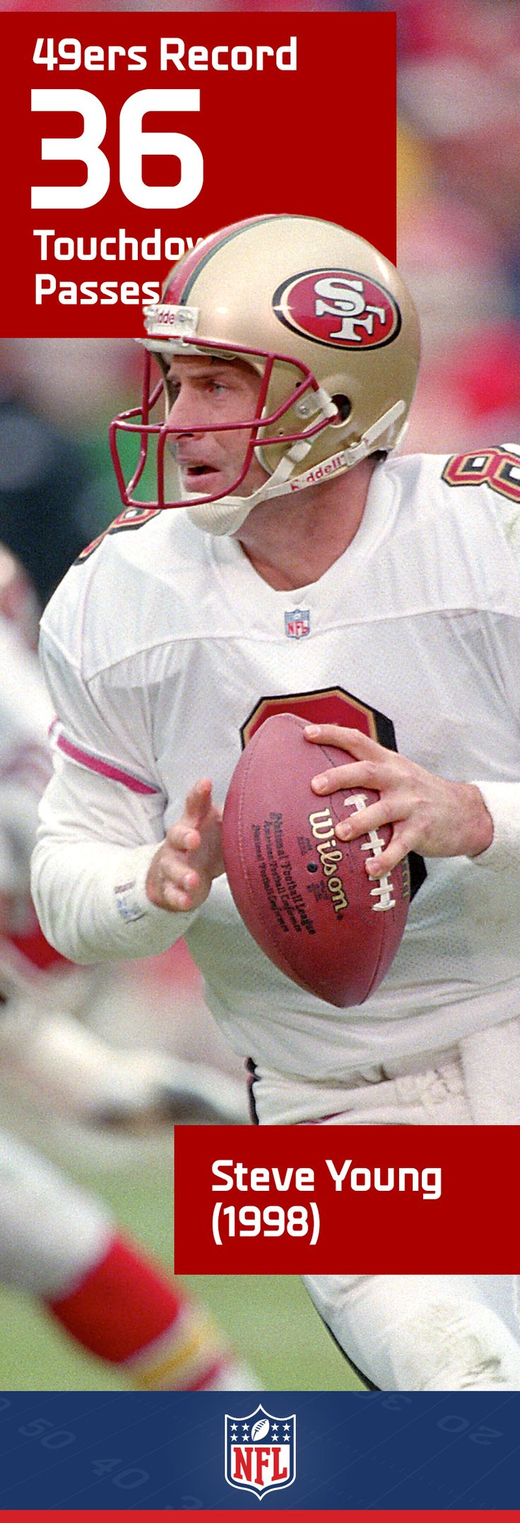 Fun fact: Steve Young also had 43 rushing touchdowns in his career, which is a record for a quarterback. A long resume of Hall of Fame achievements, this QB also holds the 49ers team record with 36 touchdown passes in 1998.