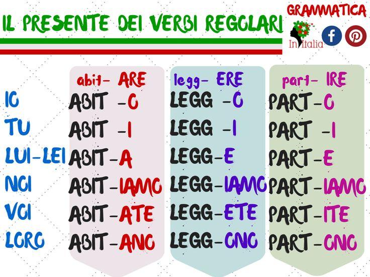 #presenteindicativoitaliano  La formazione del presente indicativo dei verbi #regolari
