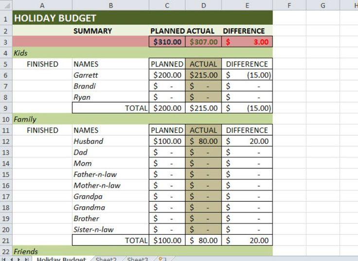 Provide a christmas budget spreadsheet