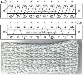 Meu Paraiso: Pontos Tear trico ( Pregos) - Retirados do Blog Arte Ponto e vida.