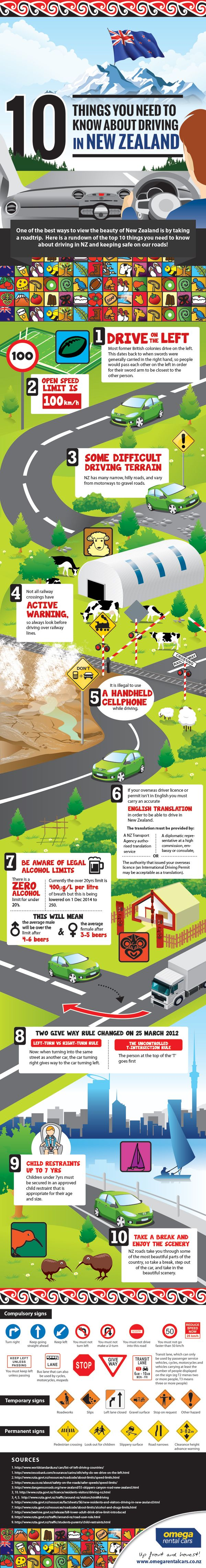 Omega 10 Driving Tips Infographic2
