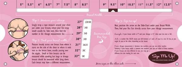 Bra Size Chart, how to measure yourself!