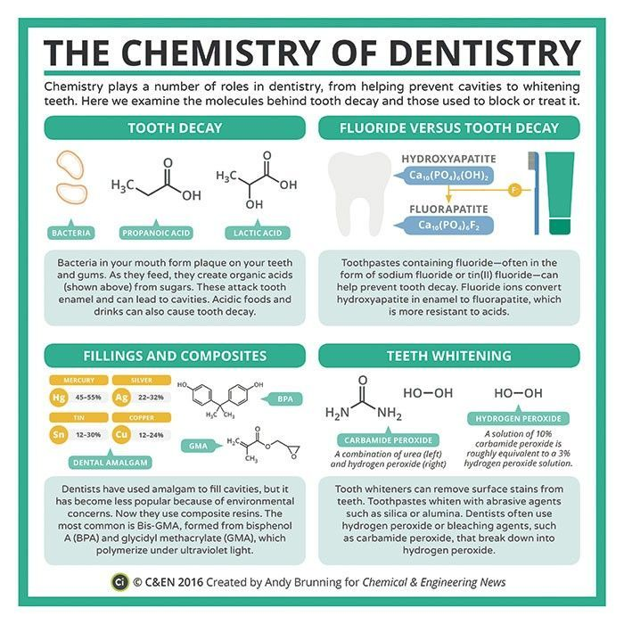 SEE MORE HERE https://www.sunfrog.com/Jobs/Limited-edition-TRUST-ME-IM-AN-ENGINEER-Tees.html?53507 The Chemistry of Dentistry, created by Andy Brunning for Chemical & Engineering News. via Compound Interest