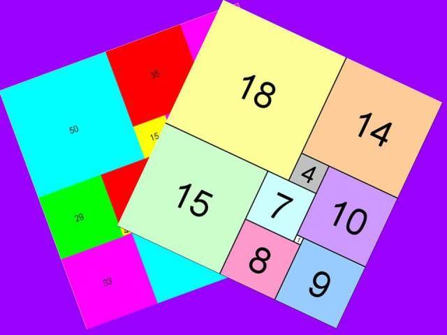 Rozwiązywanie równań: kwadraty w pudełku (I)