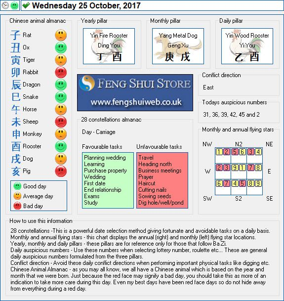 Tong Shu Almanac for Wednesday 25th October 2017 Hi everyone, I hope you are all well. Here is the Free Feng Shui Tong Shu Almanac for Wednesday 25th October 2017. Wishing you a great day, Daniel How to use the Tong Shu Almanac 28 constellations -This is a powerful date selection method giving fortunate and avoidable tasks on a daily basis. Monthly and annual flying stars – this chart displays the annual (right) and monthly (left) flying star locations. Yearly, monthly and daily pillars –…