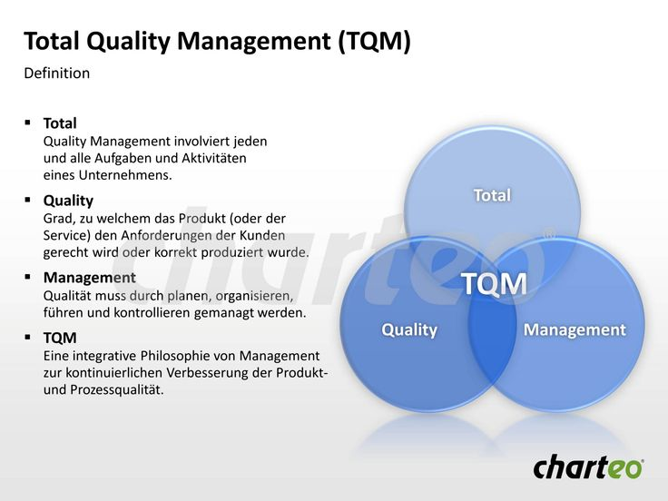 tqm management essay Total quality management, tqm, is a method by which management and employees can become involved in the continuous improvement of the production of goods and services.