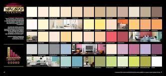 kolorystyka ścian