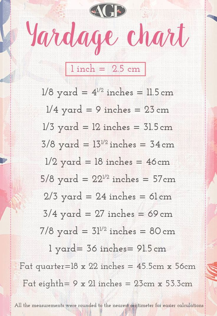 Hey makers! I hope you all had a great weekend! Well, remember the yardage chart I posted last week? I decided to make one in centimeters to help our international makers too! I'm glad this chart rece