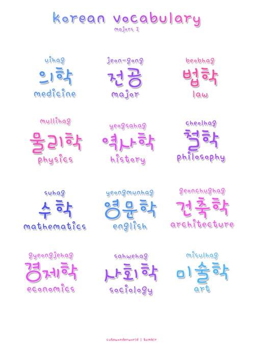 33 best korean phrases images on Pinterest : Korean ...