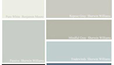 2016 Besting Sherwin Williams Paint Colors
