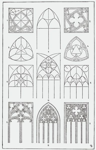 "From, ""A Handbook of Ornament"". 1898 by Franz Sales Meyer."