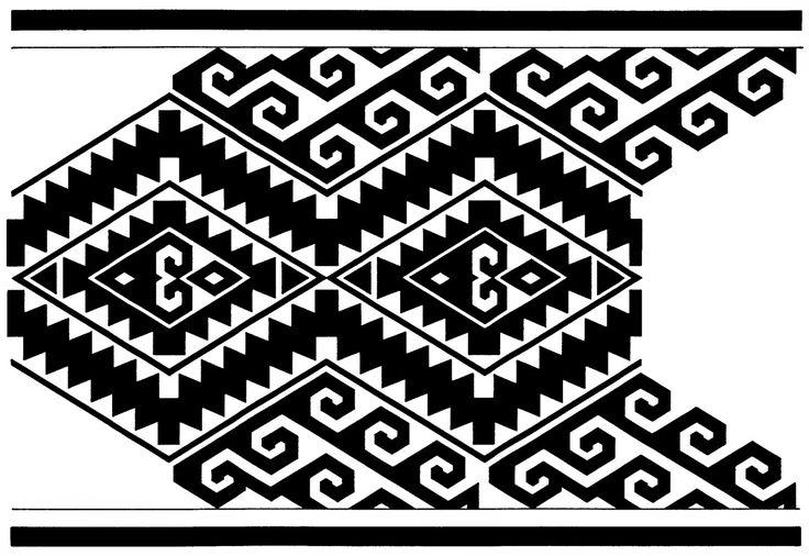 egroj world: Iconografia y Diseños Indígenas Argentinos
