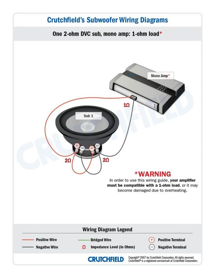 1 Ohm Subwoofer Wiring Automotive Diagrams With Dual ...
