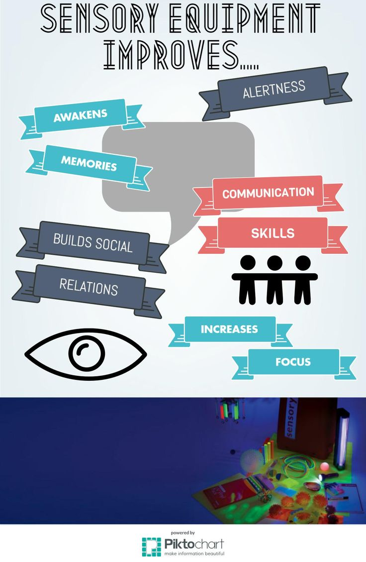 http://www.sensoryplus.co.uk Check out our infographic for how our sensory equipment can help your child! 23 Rookwood Way, Haverhill, Suffolk, CB9 8PB.