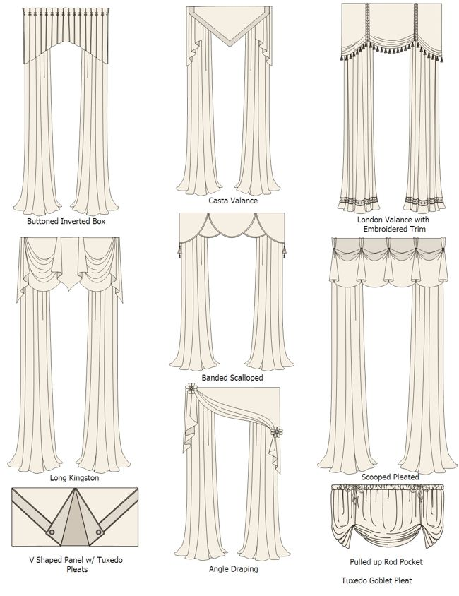 swags custom drapery types guide how to windows treatment valances - Types Of Curtains For Windows