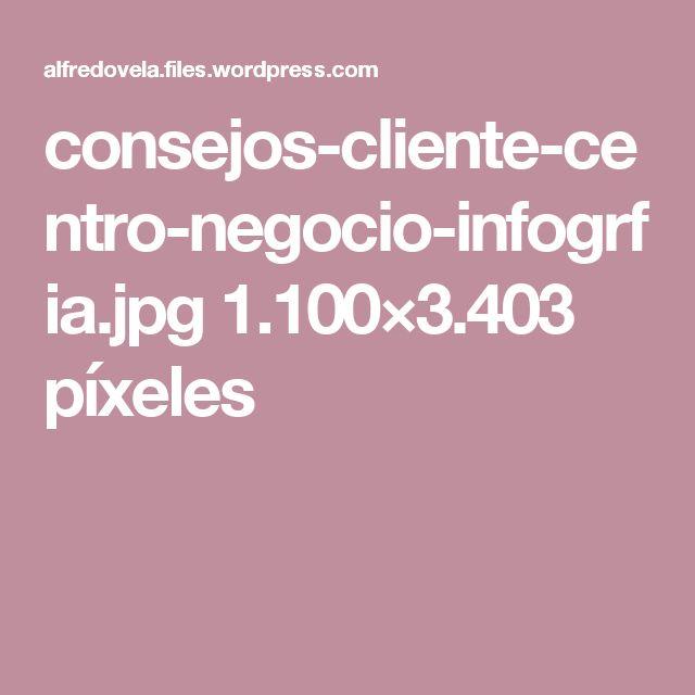 consejos-cliente-centro-negocio-infogrfia.jpg 1.100×3.403 píxeles
