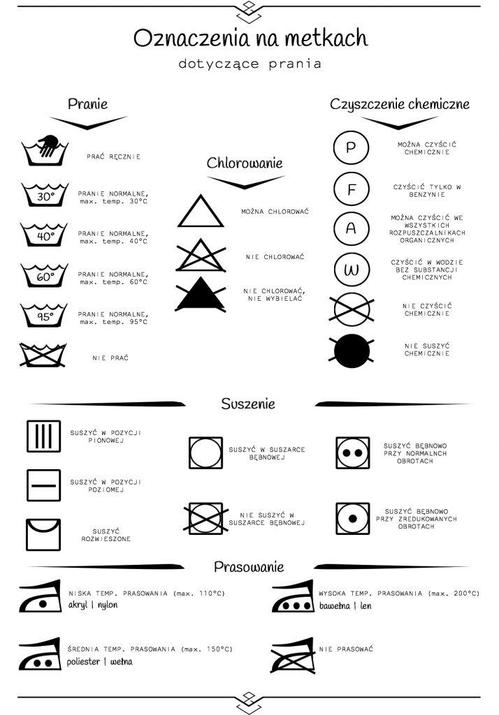 Oznaczenia na metkach w&b