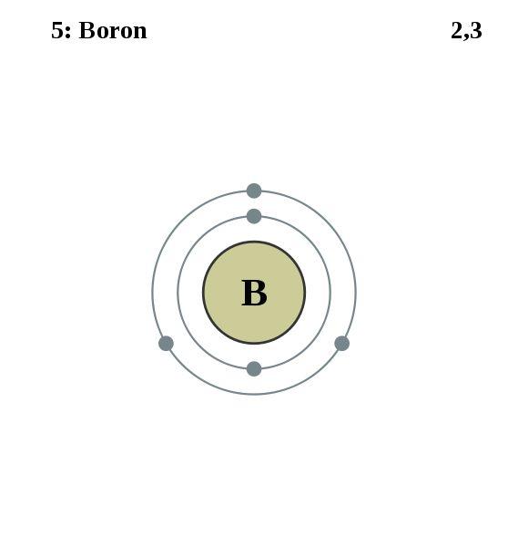 atom diagrams boron atom atomic structures pinterest