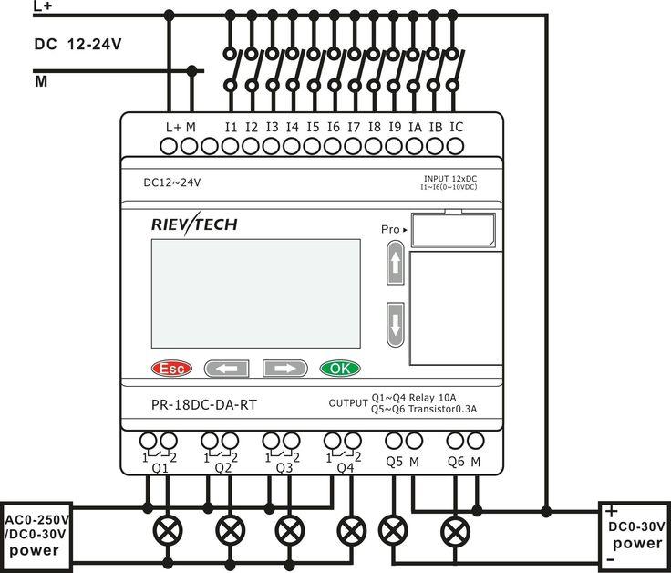 7 Complex Plc Panel Wiring Diagram Samples