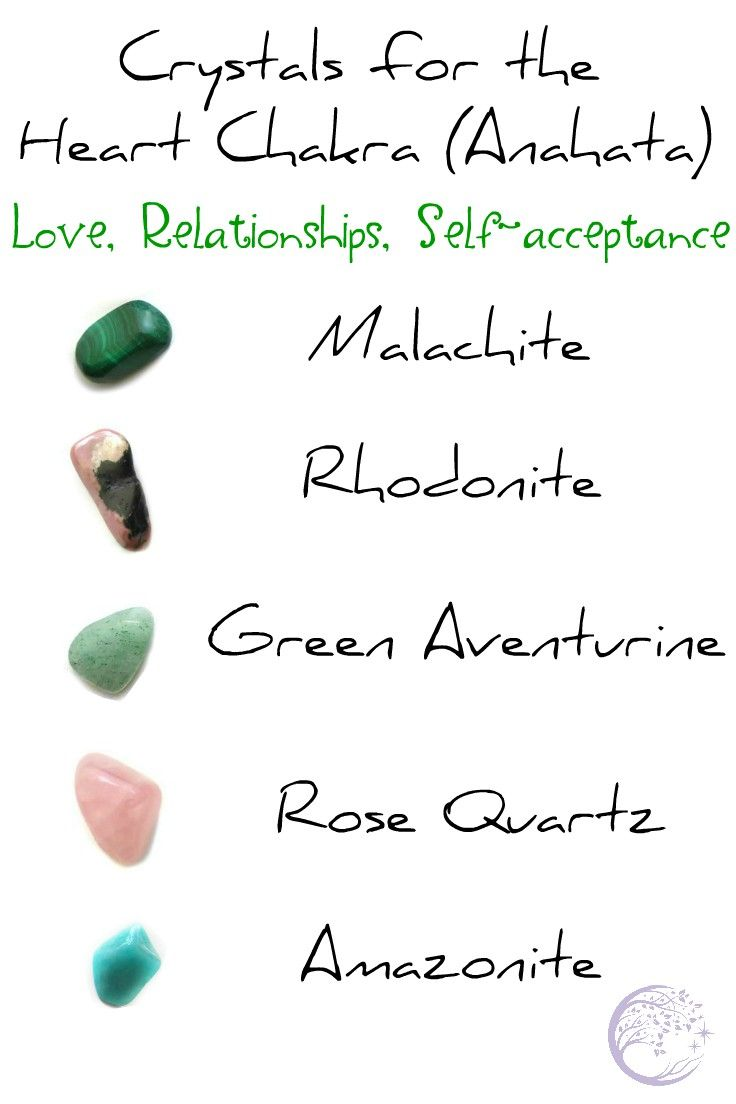 Healing Crystals Heart Chakra Rose Quartz Rhodonite Amazonite