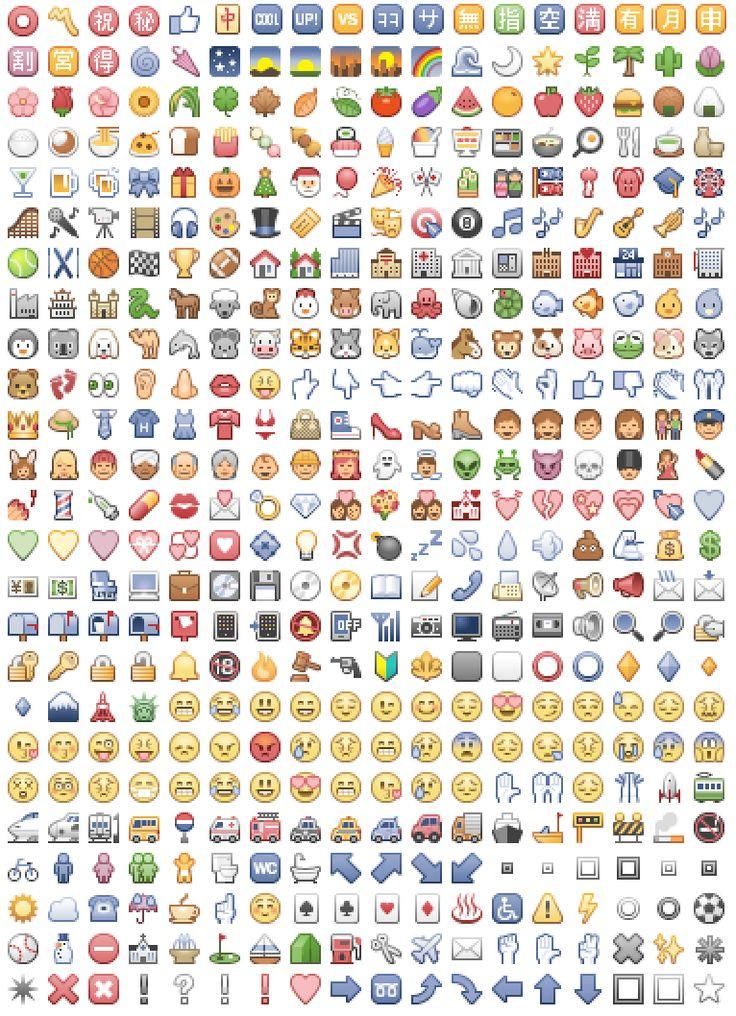 Iphone emoji list