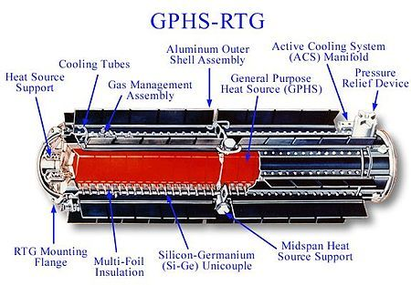 Radioisotope thermoelectric generator - Wikipedia, the free encyclopedia