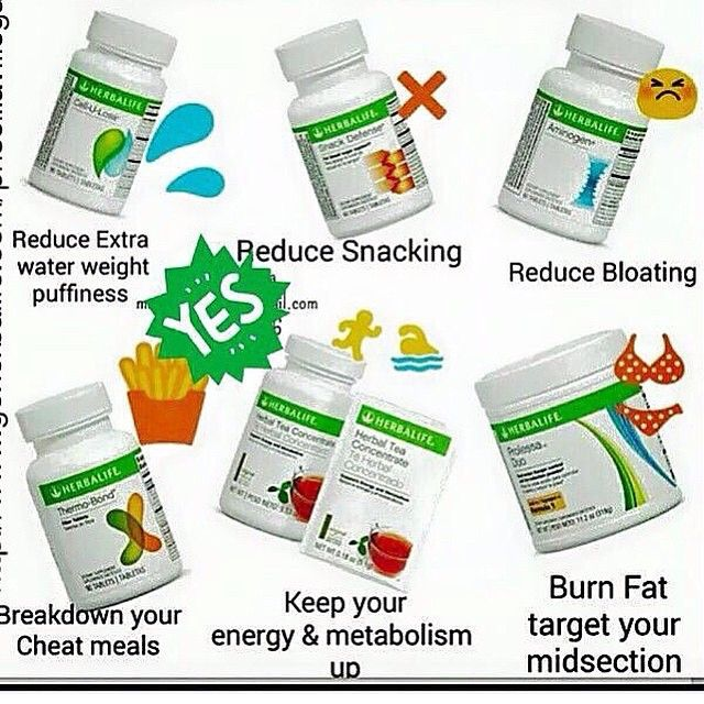 Get rid of water weight! Reduce the urge to snack! Reduce Bloating! Breakdown your cheat meals! Keep your energy & metabolism up! Burn fat & target your midsection! Herbalife Enhancers can help! Bg121412@gmail.com contact me (: