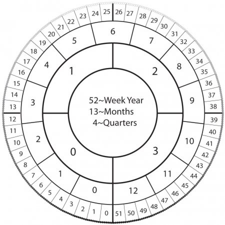 wheel of the year « theAbysmal