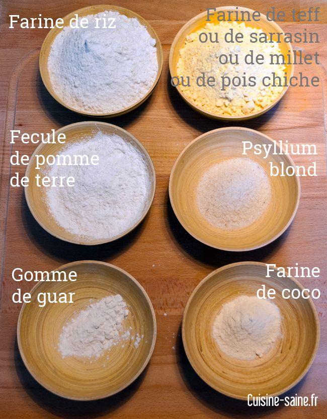Mon mix pâtisserie sans gluten et sans maïs : 350 g de farine de riz 200 g de farine de teff ou sarrasin ou millet ou pois chiche 100 g de fécule de pomme de terre 20 g de psyllium blond 20 g de farine de coco 12 g de gomme de guar
