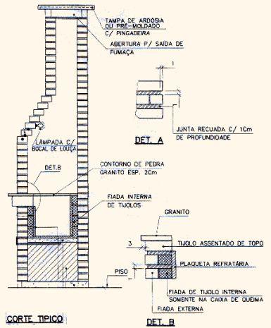 churrasqueira desenho tecnico