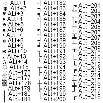 25 ideas de Figuras ASCII   arte ascii, emojis japoneses