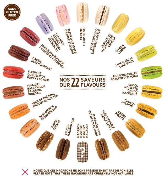Macarons flavors from Boutique Point G, in Montreal (on Mont-Royal)