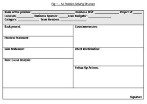 Call Center Coaching Form Template Google Search