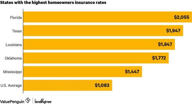 paid up life insurance premium
