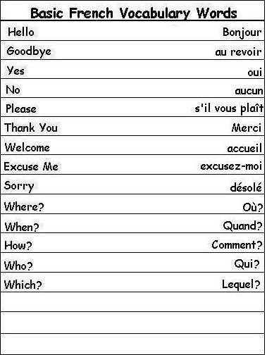 BASIC FRENCH VOCABULARY WORDS --- http://wanelo.com/p/3625211/learn-french-online-rocket-french