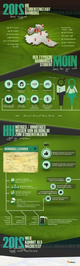 Spectacular Infografik Studentenstadt Hamburg Infographic about studying in Hamburg