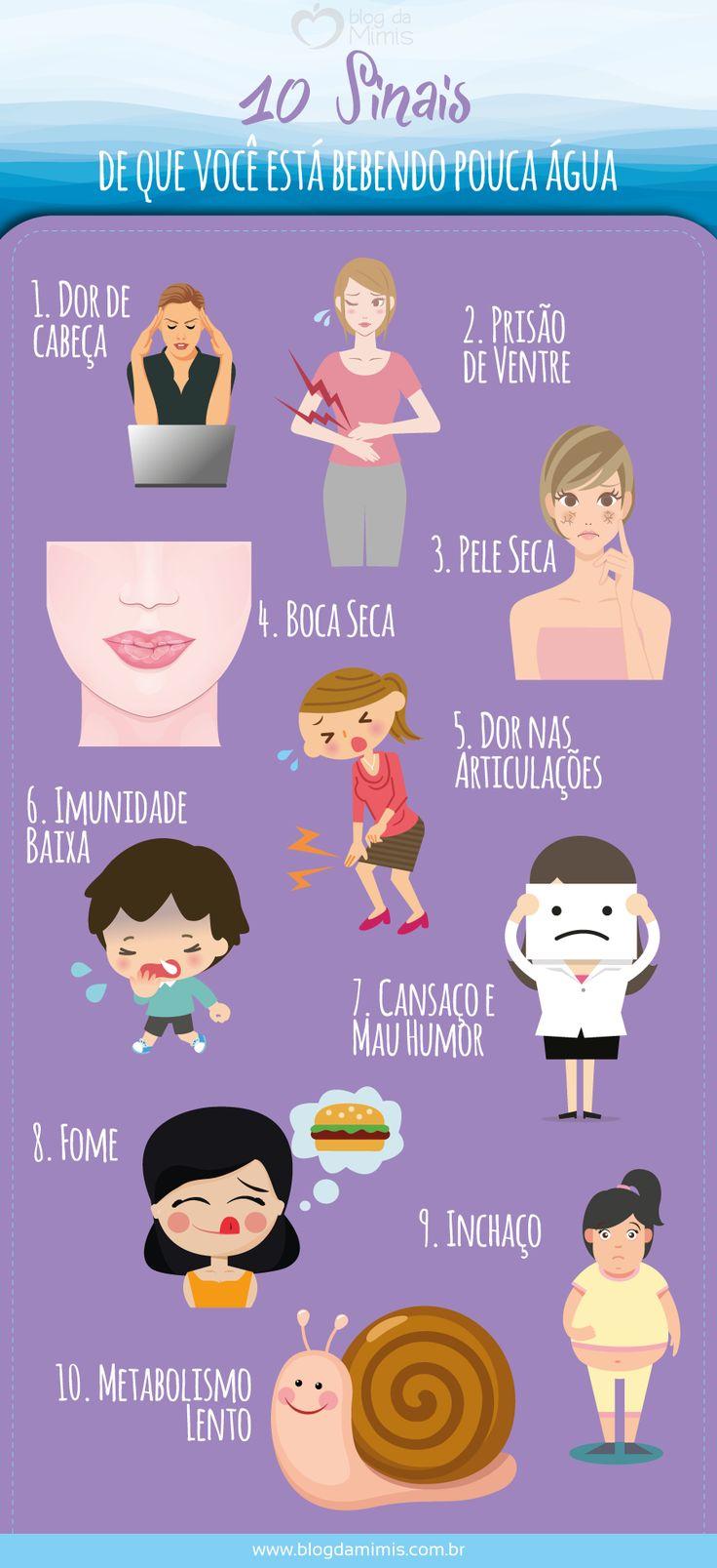 10 Sinais de que você está bebendo pouca água - Blog da Mimis #água #beba #sinais #desidratação #saúde #emagrecimento
