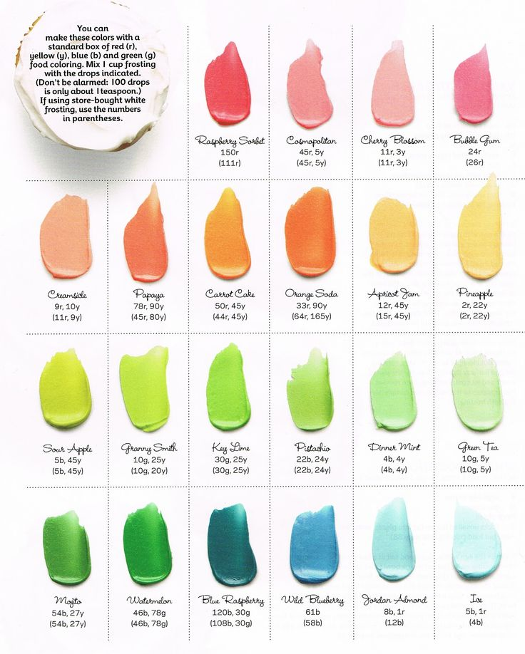 7 best Awesome images on Pinterest - food coloring chart