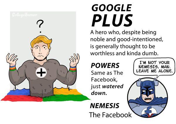 Google+ Superhero / Twitter Logo Looks Like Batman [PIC]