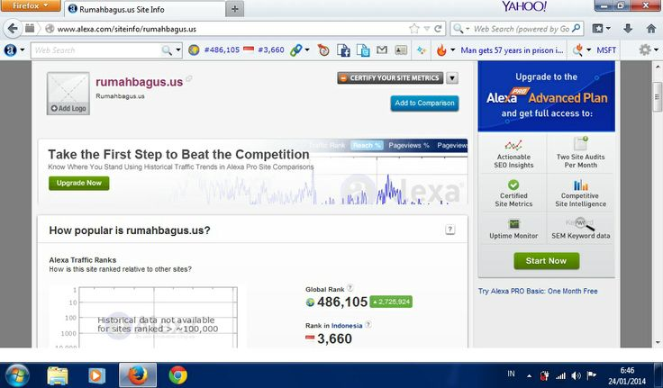 TODAY, January 24' 2014 www.rumahbagus.us get Rank 3,660 Popular Website in Indonesia and get Rank 486,105 Popular Website in The World