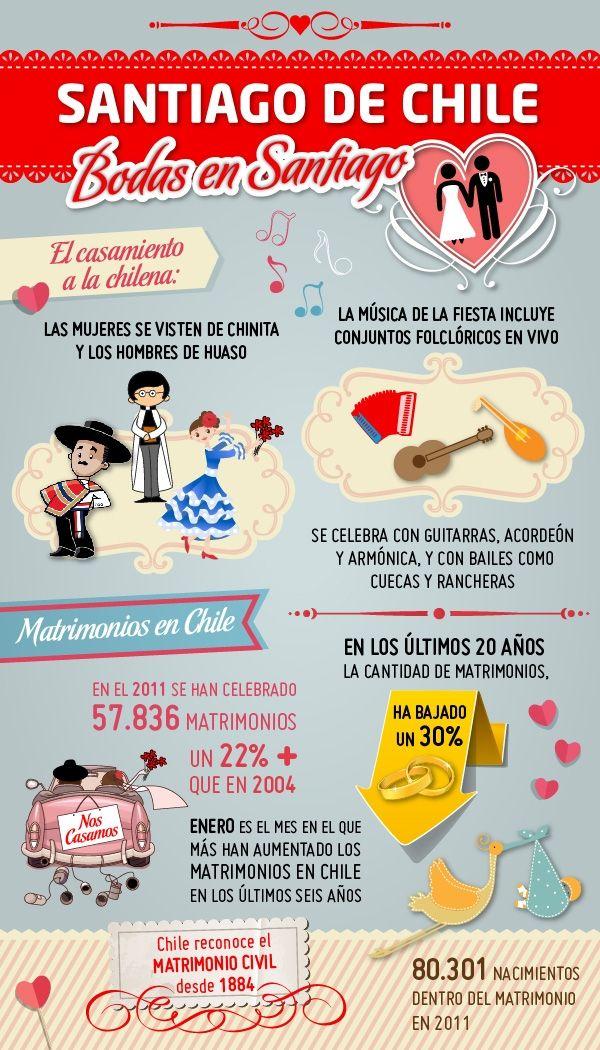#Infograhic Casarse en Santiago de Chile #Chile