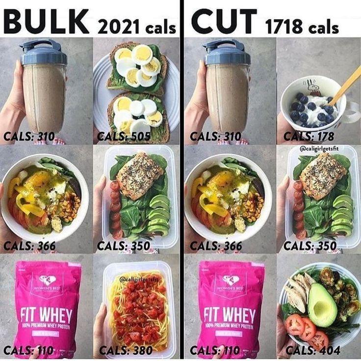 Bulk / cut these are words thrown around the fitness community but a lot of peop…
